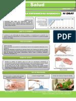 2. Boletin Salud - Como Prevenir la enfermedad Diarreica