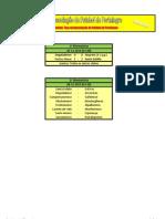 Resultados da 1ª Eliminatória da Taça Distrital da AF Portalegre em Futebol