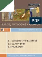 TEMA 2-RECURSO_SUELO