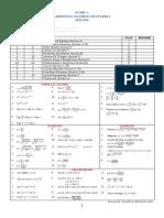 SCORE IN ADDMATH SPM 2019.pdf