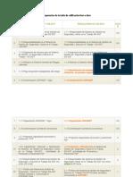 Comparación de la tabla de calificación ítem a ítem ppt.pptx