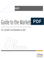 JPM guide to the markets 2020