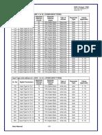 12.0 TEMP-SCANNER 101.pdf