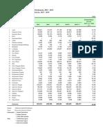 203-Produksi-Kakao.pdf