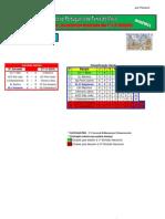 Resultados das 1ª a 5ª Jornadas do Campeonato Nacional de Ténis de Mesa