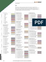 T7_Codice di identificazione conduttori per cavi ÖLFLEX®