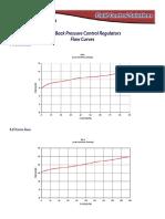 bp8_flow_curves