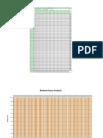 Test Item Analysis Calculator v 2019