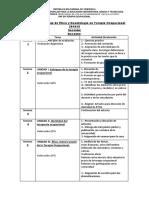Esquema de trabajo de Ética y Deontología en Terapia Ocupacional 2019.docx