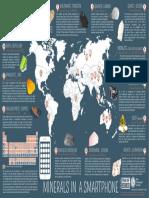 Minerals in a smartphone poster.pdf