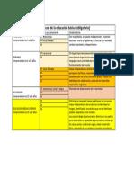 1.- Estructura  de la educación básica