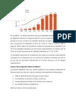 Migracion Interna de Mexico