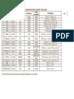 tabla de profetas
