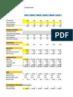 Ben Murray SaaS Revenue Waterfall Excel Chart