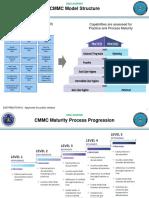 CMMC Briefing Slides