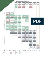 plan-de-estudios-negocios-internacionales-2.pdf