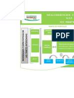 Matriz planificacion procesos.xlsx