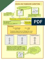 possessive-pronouns-vs-possessive-adjectives-grammar-drills-grammar-guides_593