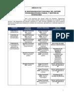 CLASIFICADOR DE RESPONSABILIDAD FUNCIONAL DEL SISTEMA NACIONAL DE PROGRAMACIÓN MULTIANUAL Y GESTIÓN DE INVERSIONES.pdf