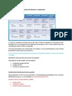 INFECCIONES GINECOLOGICAS EN VAGINA Y VULVA.docx