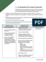 Instrucciones para la Interpretacion de Pruebas de Tuberculina