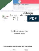 3. Instrumentación