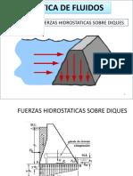 Calculo de fuerzas hidrostaticas