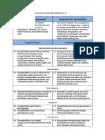 Kompetensi Inti dan Kompetensi Dasar Informatika SD