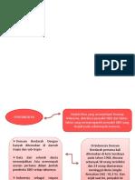 ppt epidemiologi dbd.pptx