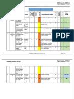 AR4988 CBRE (Risk Survey) - Summary of the inspection.docx