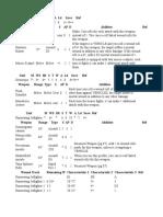 DE cheat sheet