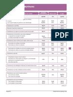 Taxas_Contributivas_2019.pdf