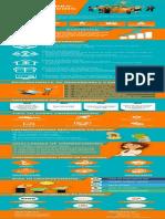 HOW IT WORKS CROWDFUNDING.pdf