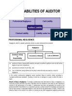 Unit 14_Liabilities of Auditor.pdf