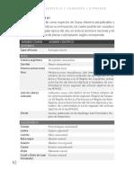 escpecies_consideradas_daninas_por_ley_de_caza_2015.pdf