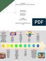 440660752-Actividad-2-Linea-Del-Tiempo-Recogiendo-Saberes-en-Torno-a-La-Diversidad.pdf