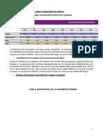 PRÁCTICA DESIGUALDADES DE GÉNERO.docx