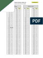 Respuestas-Cuestionario-A-y-B_-pruebas-REP-y-ATC