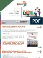 Md III Cur 1 Un 3 Sistema Electoral