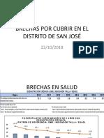 BRECHAS POR CUBRIR EN EL DISTRITO DE SAN JOSÉ.pdf
