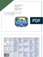 1.3 Metodologias de La Ingenieria de Software (Cuadro Comparativo)