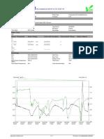 Modelo reporte datalogger RC51H