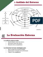 Análisis ENTORNO  Evaluacion Externa (1)