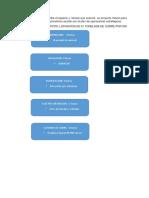 CONCEPTO Y ORGANIZADOR VISUAL PIPOS.docx