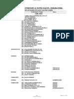 Techno List of Mills