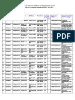 Telangana-20_Results.pdf