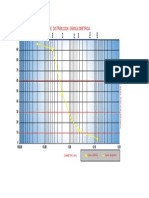 curva granulometrica.docx