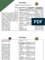 SAPADAPPA Case Analysis.docx