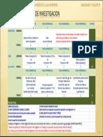 Rúbrica de trabajo de investigación de Maquinas y equipos v.4.0.pdf