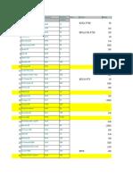 Index Algo